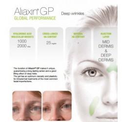 Aliaxin GP Hyaluronsäure Filler
